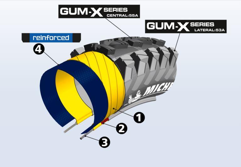 gumx_rock