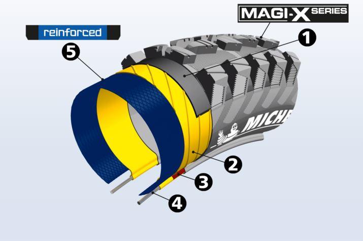 magix_rock