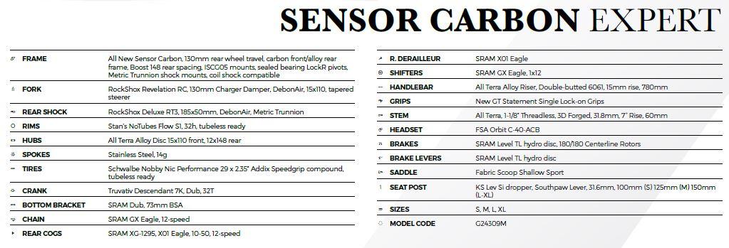 sensor 2019